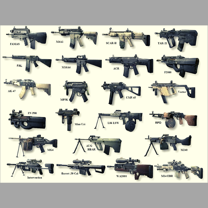 Guns used by Indian Army
