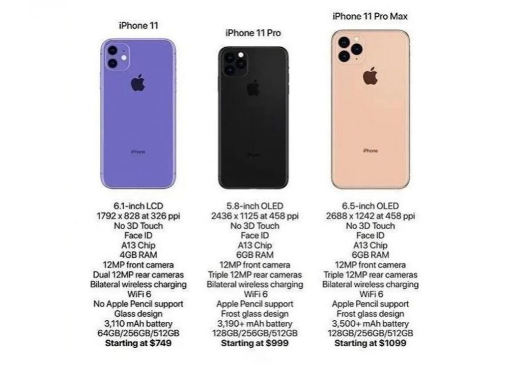 iphone-11-and-11-pro-specs